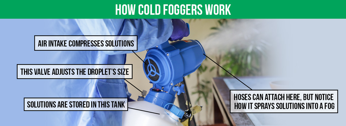 Learn How Cold Foggers Work